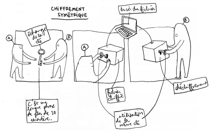 soir e tenons et mortaises technologies utopies mancipatrices ou mondes invivables les. Black Bedroom Furniture Sets. Home Design Ideas