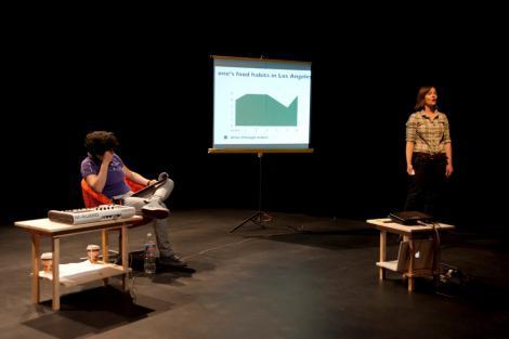 "Focus groups ""Talk Show"", mai 2011, 5/7 ©Ouidade Soussi Chiadmi"